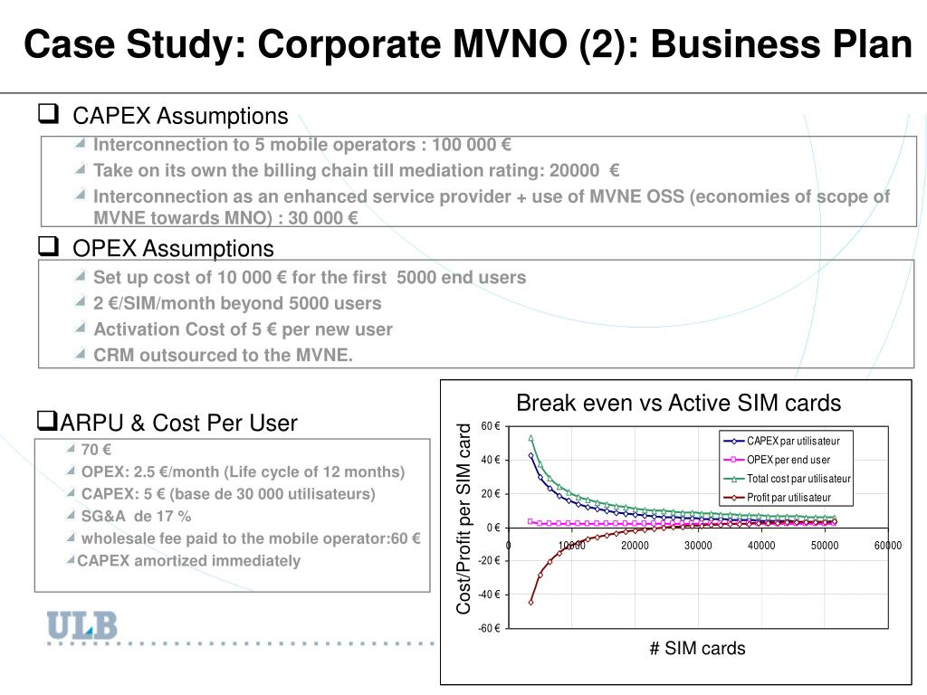 Case Study: Corporate MVNO (2): Business Plan