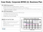 case study corporate mvno 2 business plan