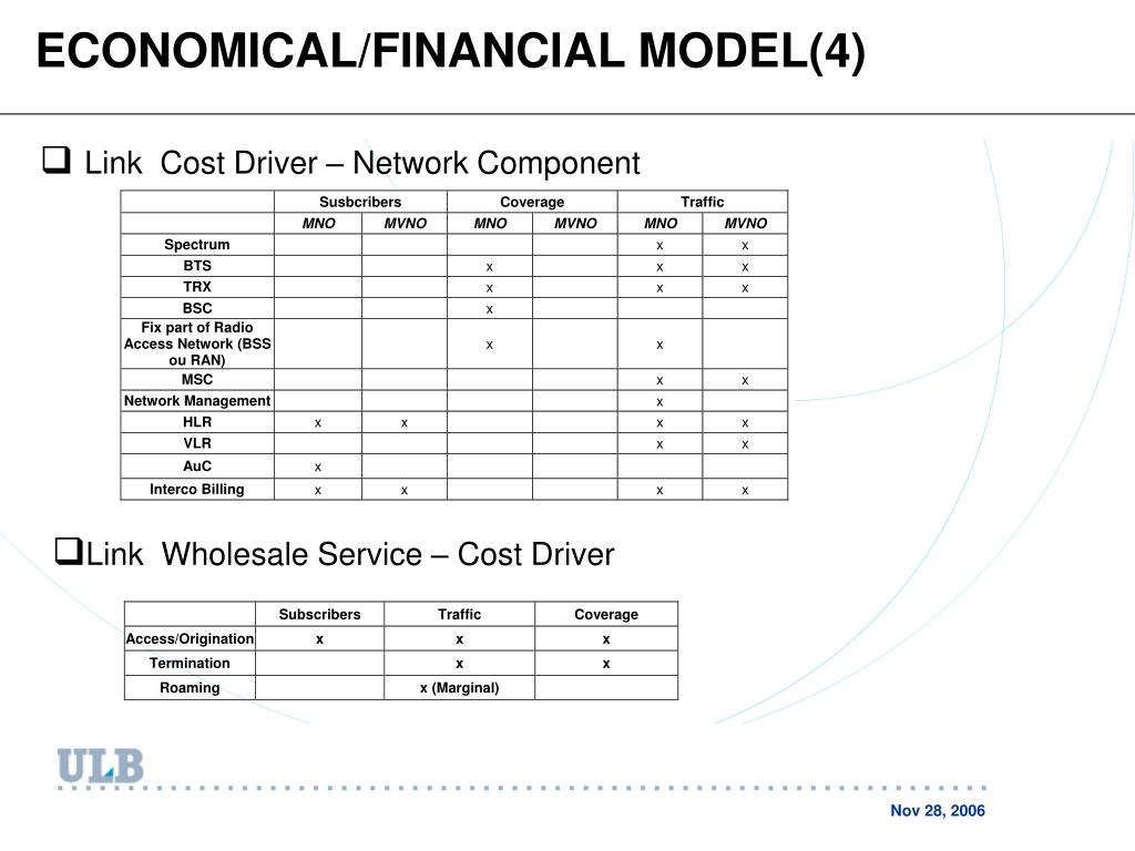 ECONOMICAL/FINANCIAL MODEL(4)