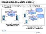 economical financial model 5
