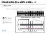 economical financial model 8