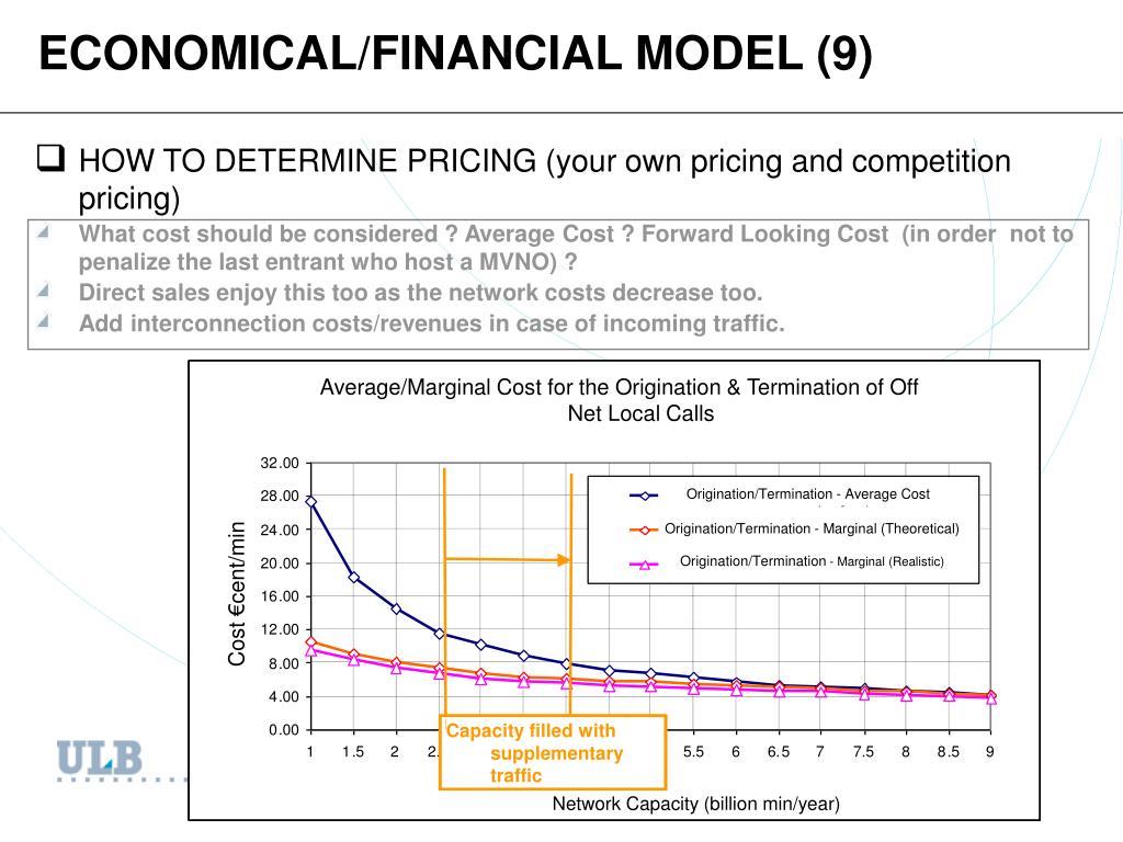 ECONOMICAL/FINANCIAL MODEL (9)