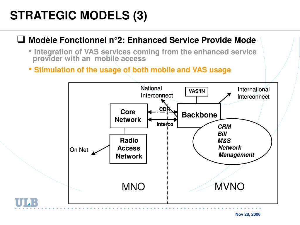 STRATEGIC MODELS (3)