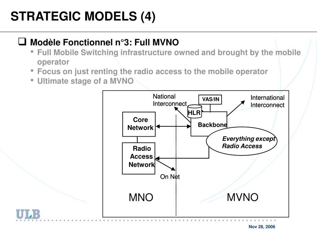 STRATEGIC MODELS (4)