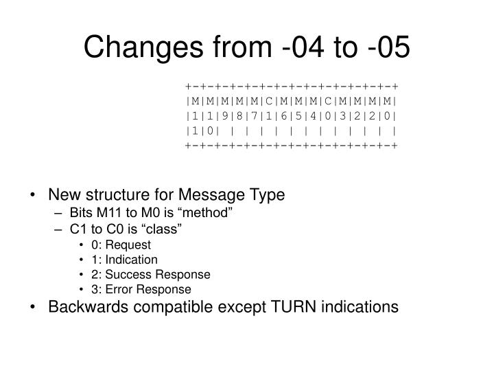 Changes from 04 to 051