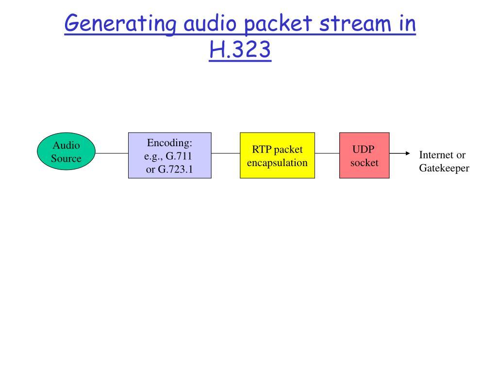 Generating audio packet stream in H.323