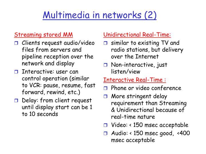 Multimedia in networks 2