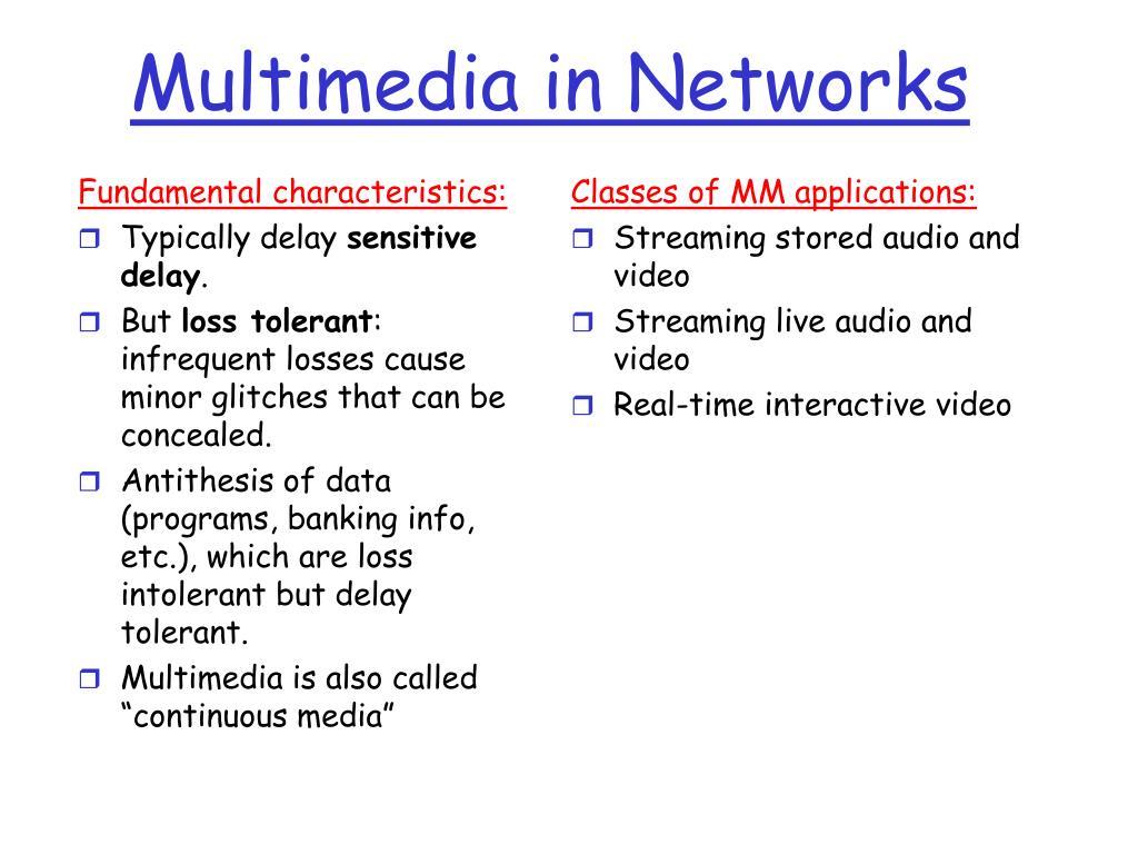 Fundamental characteristics:
