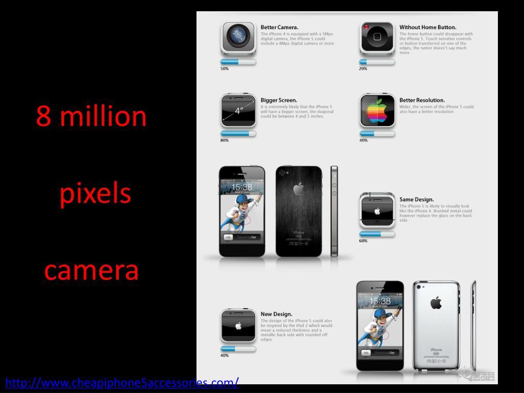 8 million pixels camera l.