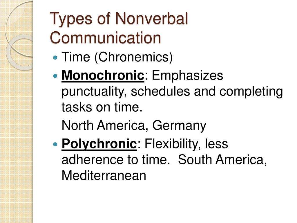 Ppt Nonverbal Communication Powerpoint Presentation Free Download Id 1361693 Learn how to say chronemics with emmasaying free pronunciation tutorials. nonverbal communication powerpoint