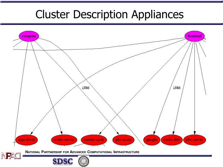 Cluster Description Appliances