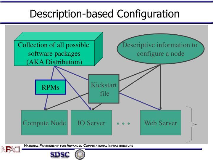 Description-based Configuration