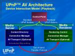 upnp av architecture device interaction model playback