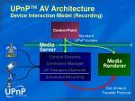 upnp av architecture device interaction model recording
