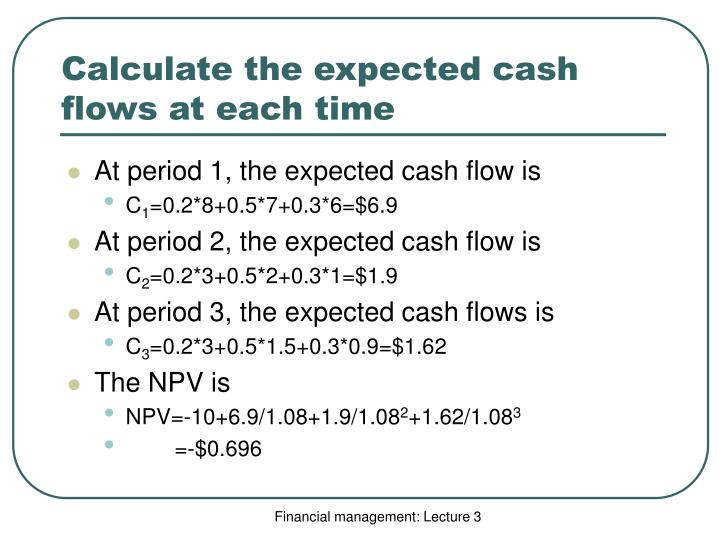 Calculate the expected cash flows at each time