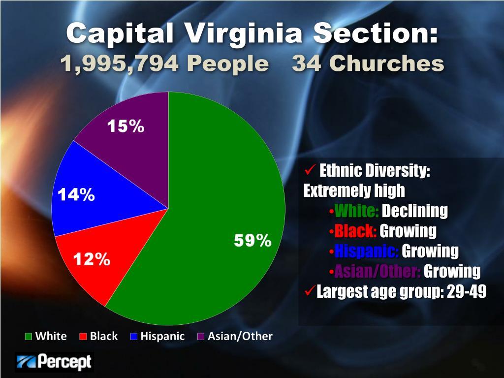 Capital Virginia Section: