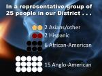 in a representative group of 25 people in our district