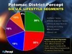 potomac district percept six u s lifestyle segments