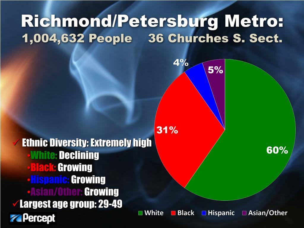 Richmond/Petersburg Metro: