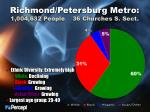 richmond petersburg metro 1 004 632 people 36 churches s sect