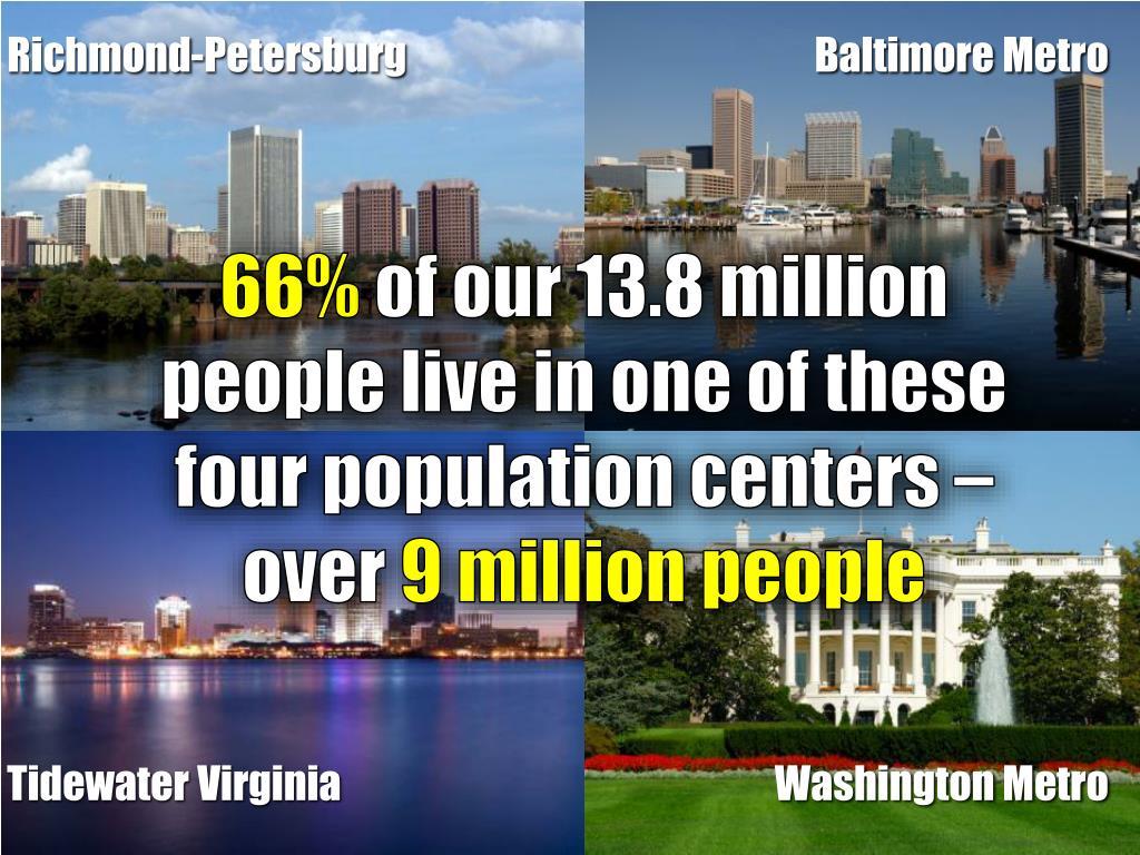 Richmond-Petersburg