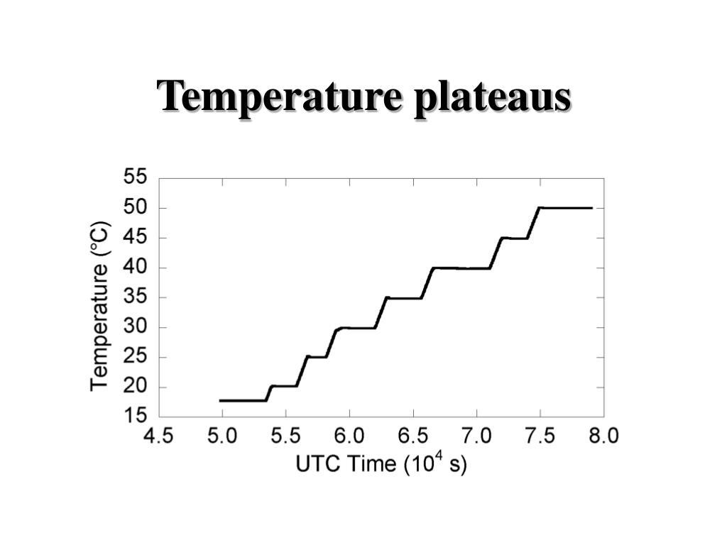 Temperature plateaus