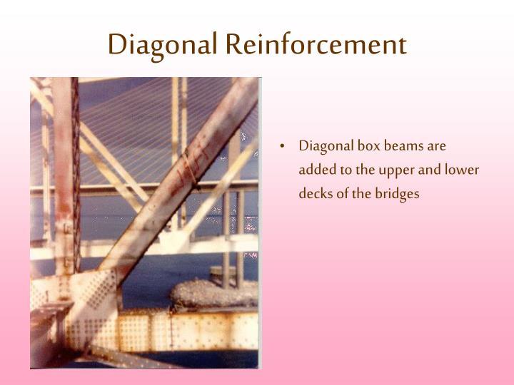 Diagonal Reinforcement