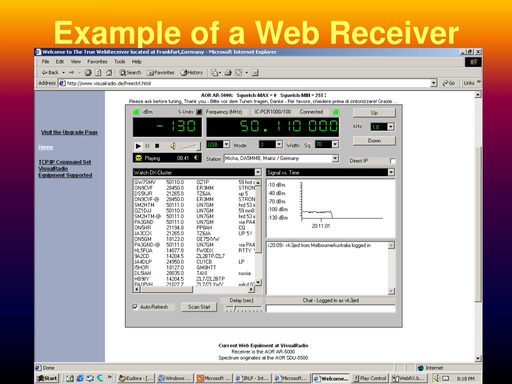 PPT - Amateur Radio, Your PC and the Internet PowerPoint