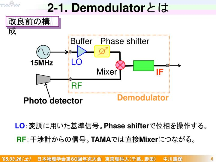 2-1. Demodulator