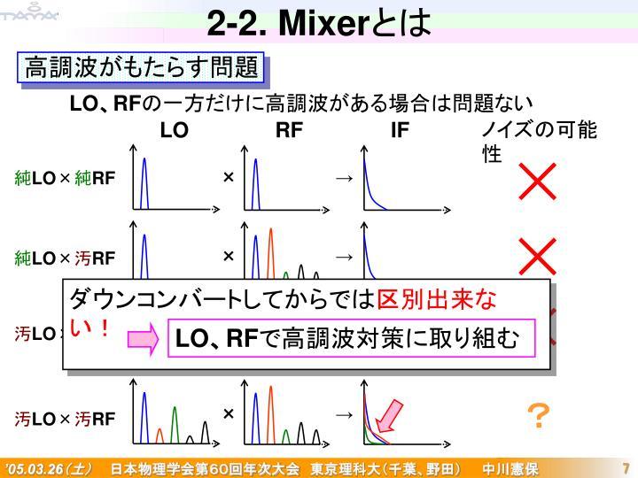 2-2. Mixer