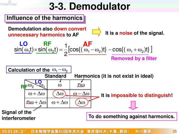 3-3. Demodulator