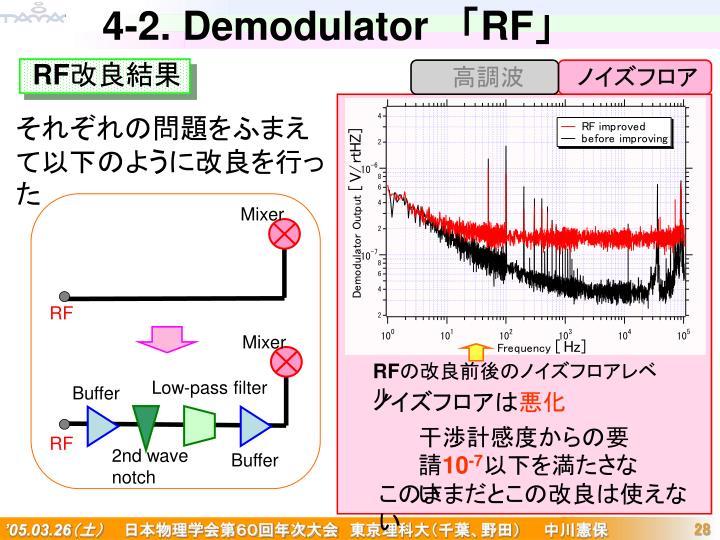 4-2. Demodulator