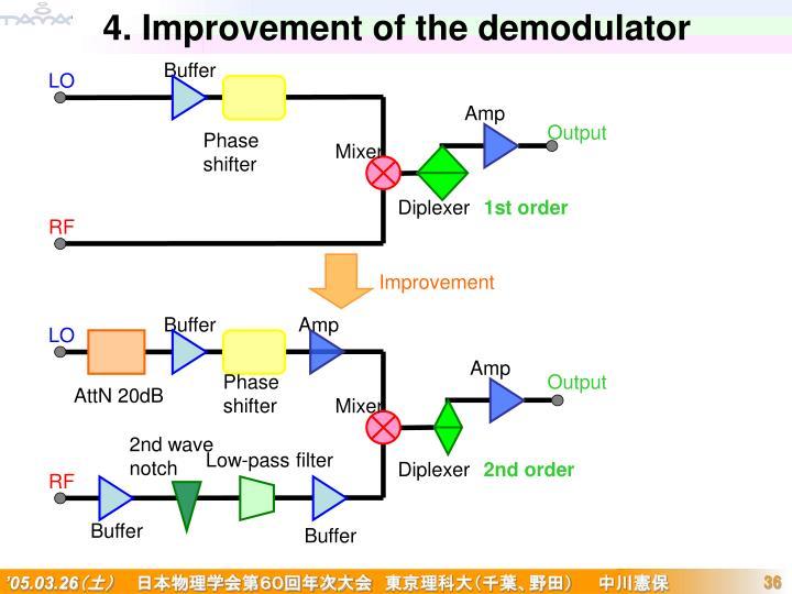 4. Improvement of the demodulator