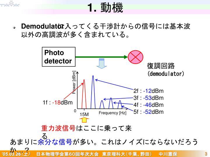 に入ってくる干渉計からの信号には基本波以外の高調波が多く含まれている。