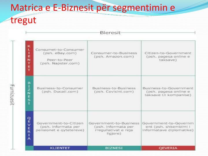 Matrica e E-Biznesit për segmentimin e tregut