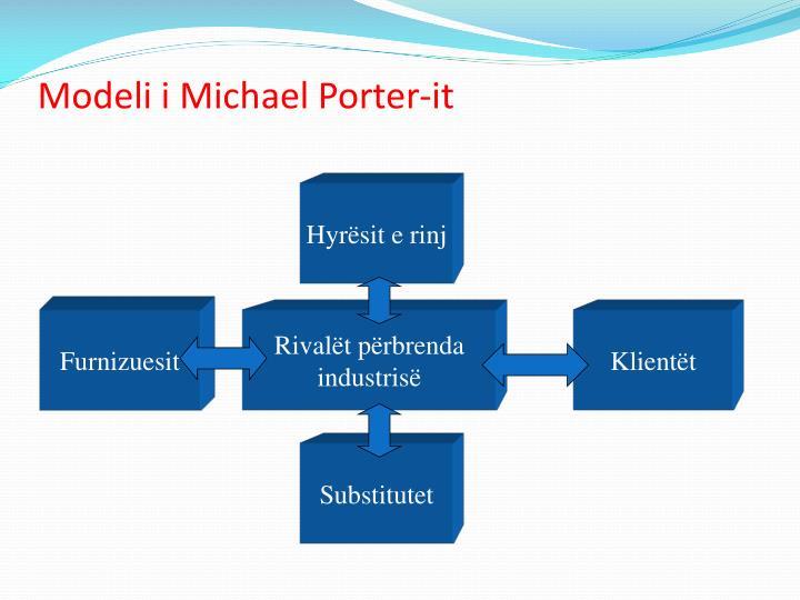 Modeli i michael porter it1
