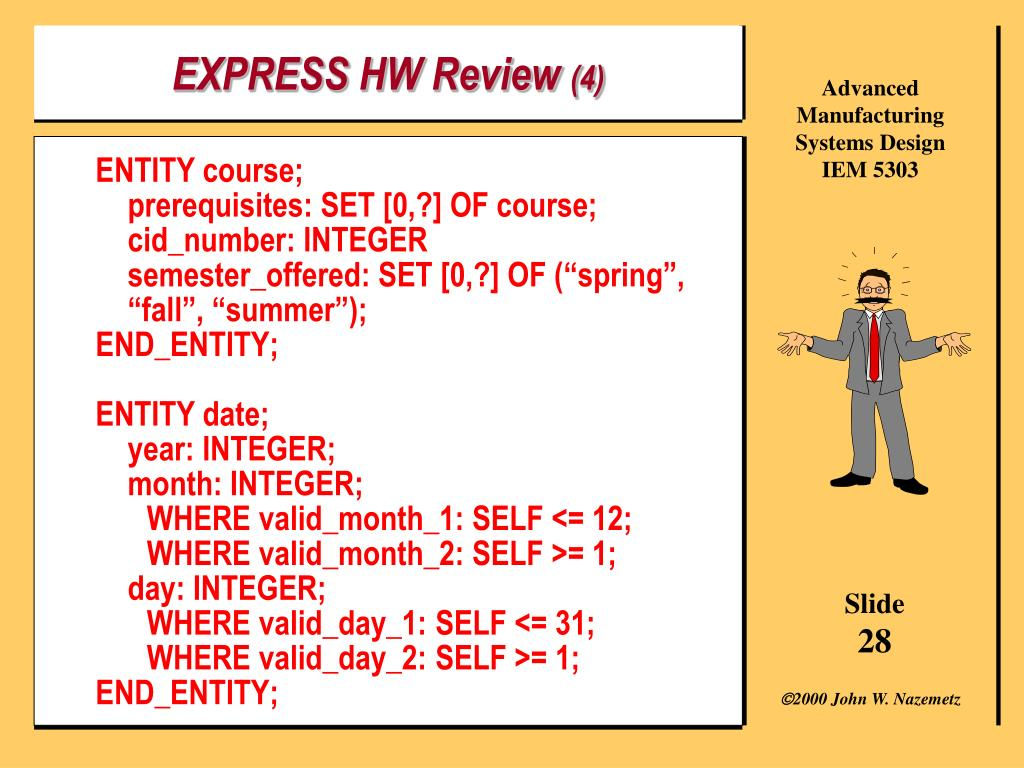 EXPRESS HW Review
