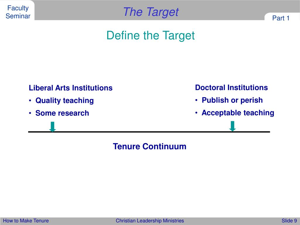 Doctoral Institutions