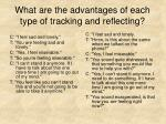what are the advantages of each type of tracking and reflecting