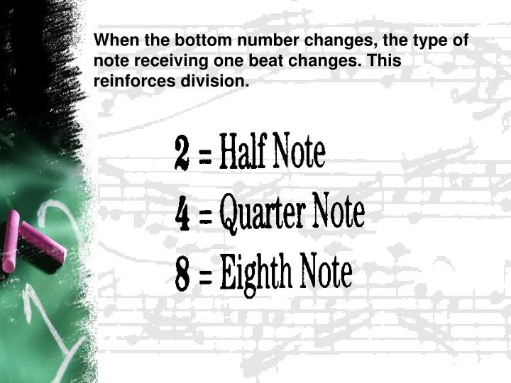 When the bottom number changes, the type of note receiving one beat changes. This reinforces division.