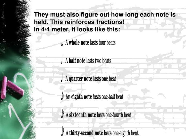 They must also figure out how long each note is held. This reinforces fractions!