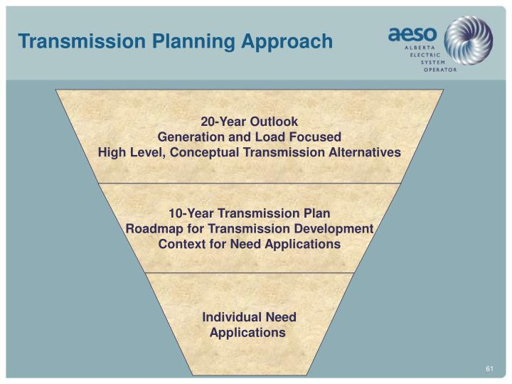 Transmission Planning Approach
