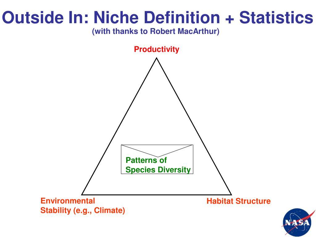 Outside In: Niche Definition + Statistics