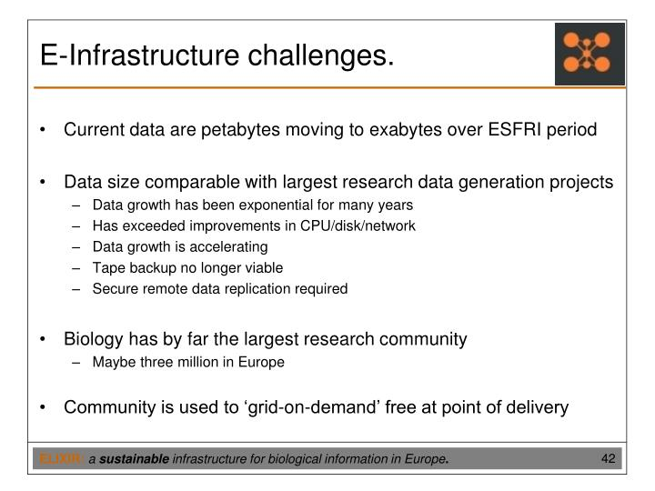 E-Infrastructure challenges.