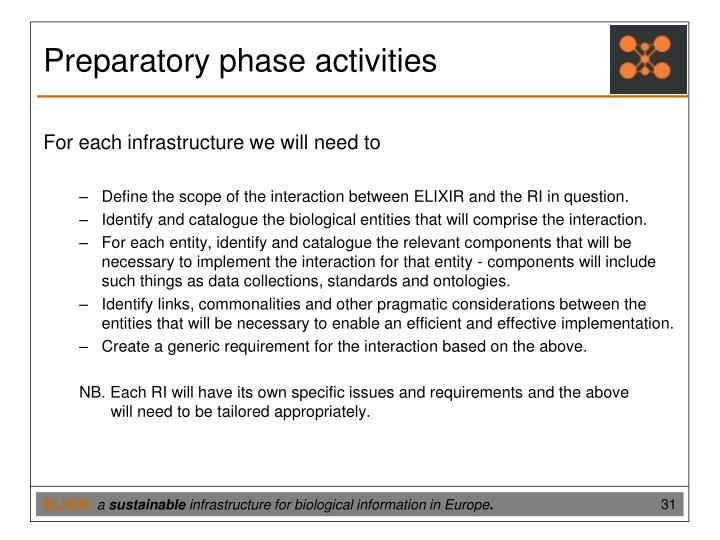 Preparatory phase activities
