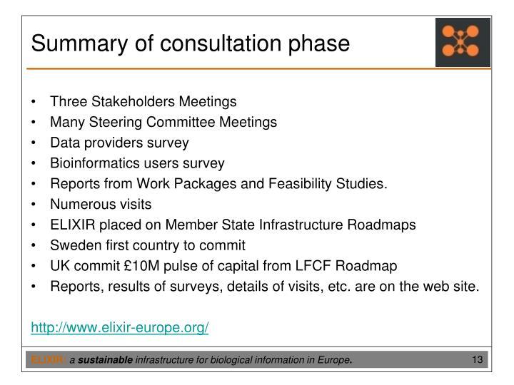 Summary of consultation phase