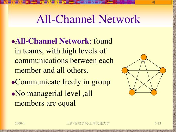 all channel network