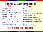 tennis golf similarities