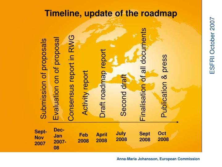 Timeline, update of the roadmap