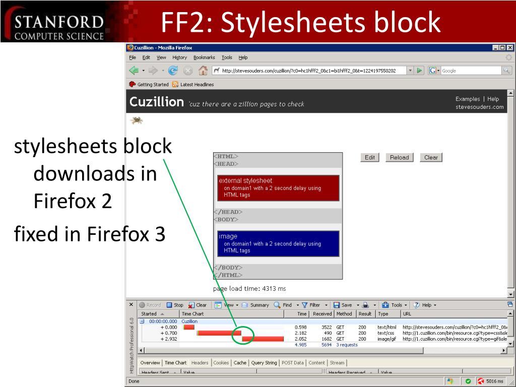 FF2: Stylesheets block